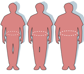 Being Slightly Overweight Could Extend Life