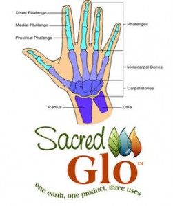 How to Give a Relaxing Hand Massage – pointers from Sacred Glo™ Lotion Candles