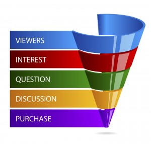 How to Listen to Customers & lead them to your Sales Funnel